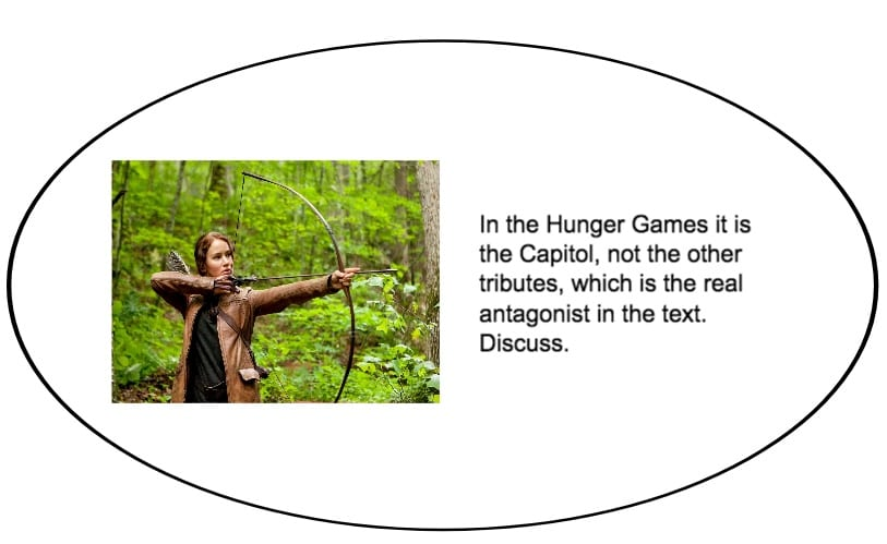 Hunger Games essay topic